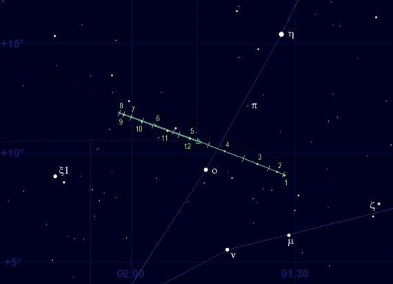 Uranus skenbara bana framför stjärnhimlen 2018 - detaljkarta