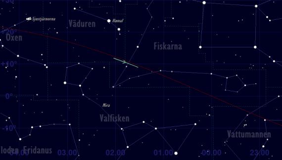 Uranus skenbara bana framför stjärnhimlen 2018 - översiktskarta