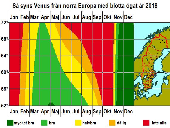 Så syns Venus från norra Europa med blotta ögat under året 2018