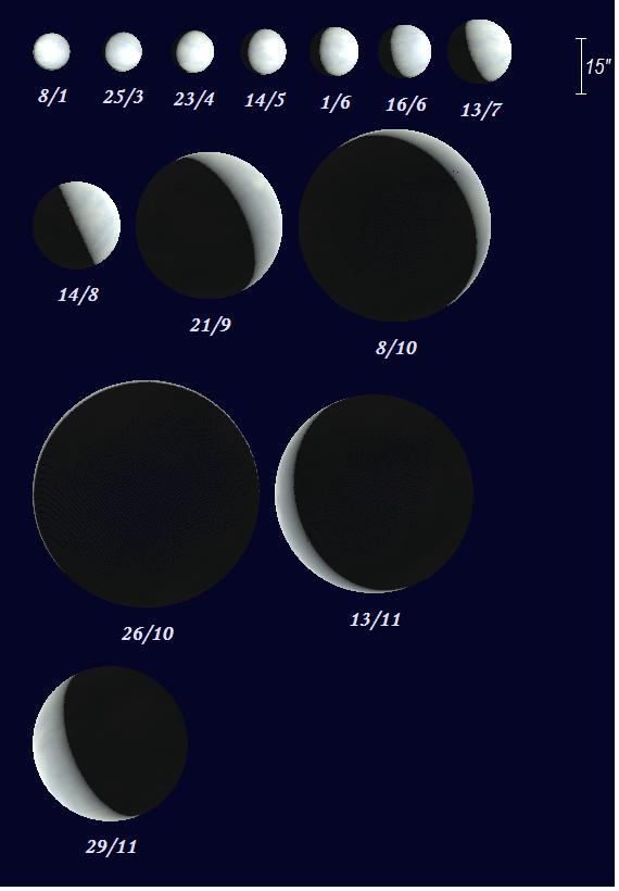 Venus faser 2018