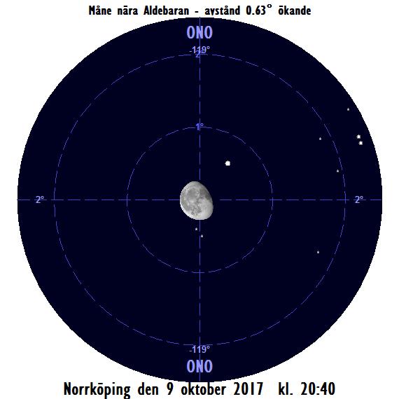 Månen nära Aldebaran på kvällen den 9 oktober 2017 kl. 20:40.