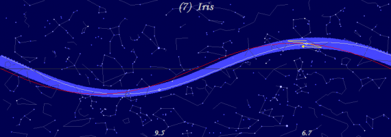 Iris möjliga positioner framför stjärnhimlen och dess optimala opposition