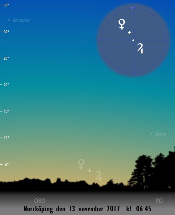 Venus mycket nära Jupiter på himlen mot sydost på morgonen den 13 november 2017 kl. 06:45.