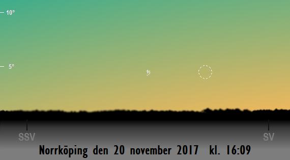 Månens första visibilitet på kvällen i november 2017 (sedd från Norrköping)