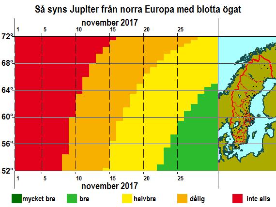 Så syns Jupiter från norra Europa med blotta ögat i november 2017