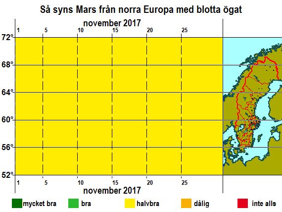 Så syns Mars från norra Europa med blotta ögat i november 2017