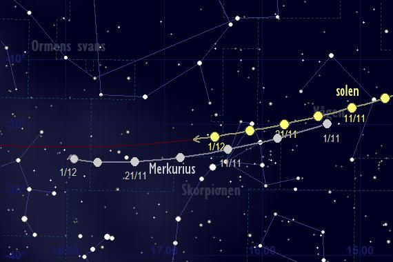 Merkurius bana framför stjärnhimlen i november 2017