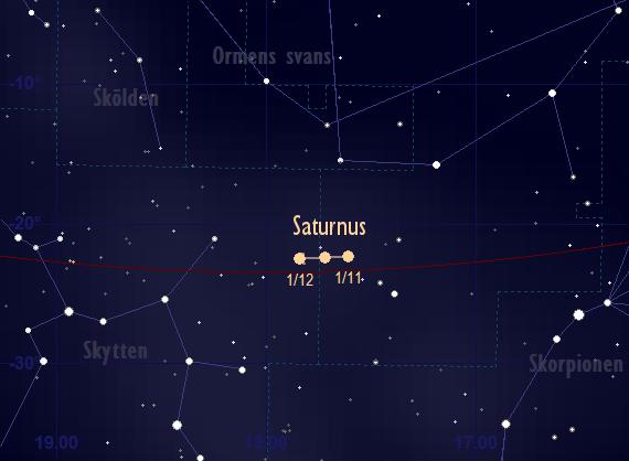 Saturnus bana framför stjärnhimlen i november 2017
