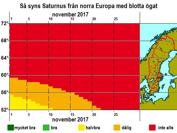 Så syns Saturnus från norra Europa med blotta ögat i november 2017