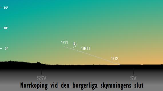 Saturnus position på himlen vid den borgerliga skymningens slut sedd från Norrköping i november 2017
