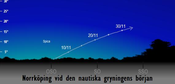 Spicas position på himlen vid den nautiska gryningens början sedd från Norrköping i november 2017