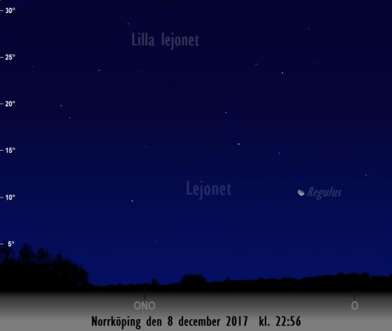 Månen ockulterar Regulus på sena kvällen den 8 december 2017.
