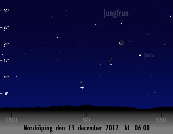 Mars, Jupiters, Spicas och månens position på himlen mot sydost på morgonen den 13 december 2017 kl. 06:00 (sedd från Norrköping)