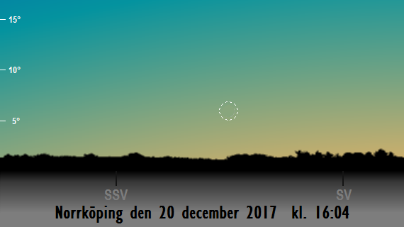 Månens första visibilitet på kvällen i december 2017 (sedd från Norrköping)