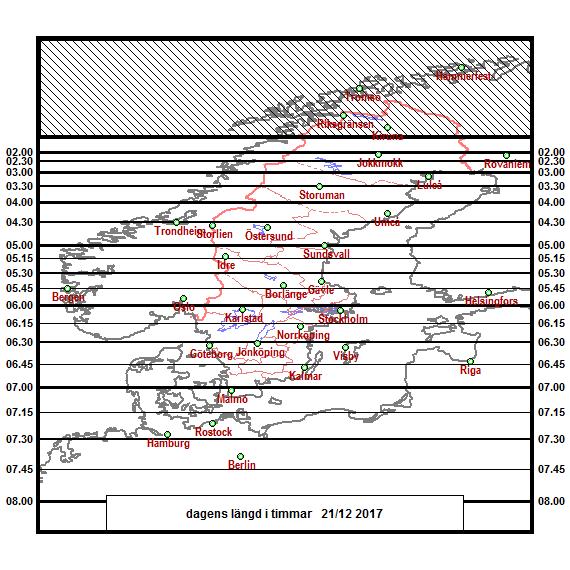 Dagens längd i timmar och minuter över norra Europa den 21 december 2017
