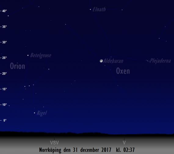 Månen ockulterar Aldebaran på tidiga morgonen den 31 december 2017