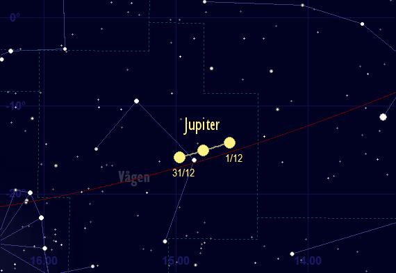Jupiters bana framför stjärnhimlen i december 2017