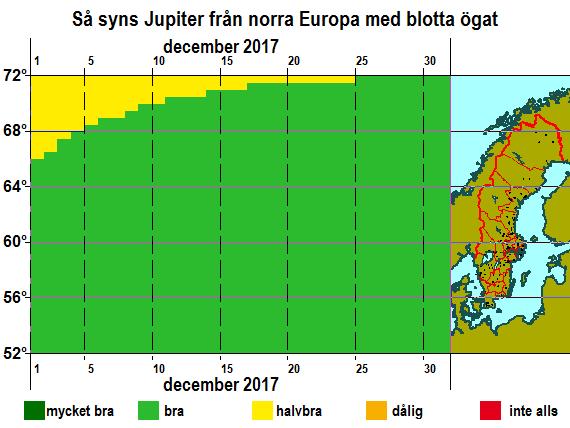 Så syns Jupiter från norra Europa med blotta ögat i december 2017