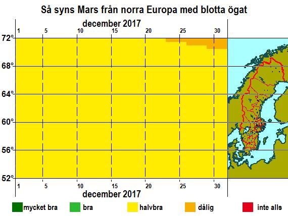 Så syns Mars från norra Europa med blotta ögat i december 2017