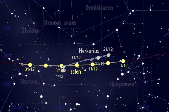 Merkurius bana framför stjärnhimlen i december 2017