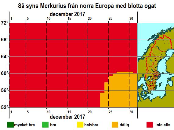 Så syns Merkurius från norra Europa med blotta ögat i december 2017