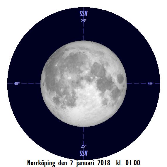 Superfullmånen natten mellan den 1 januari 2018 och den 2 januari 2018