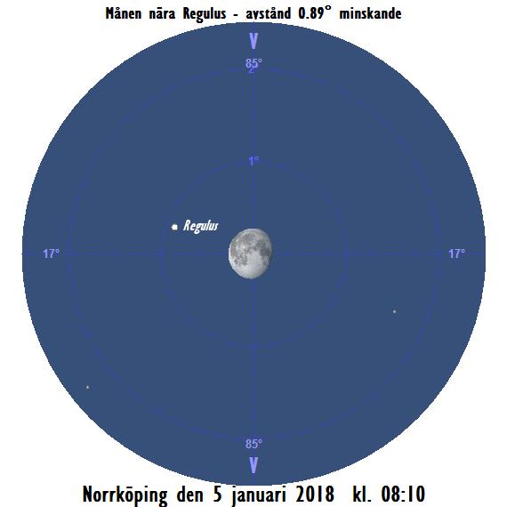 Månen nära Regulus på morgonen den 5 januari 2018 kl. 08:10