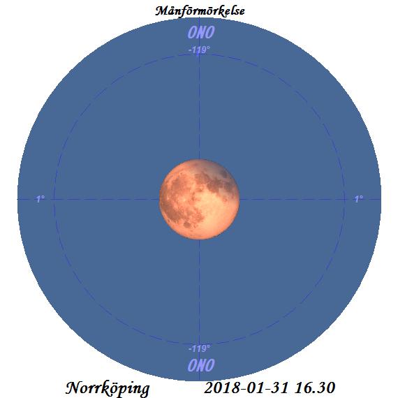Månen strax efter dess uppgång på eftermiddagen den 31 januari 2018 sedd från Norrköping