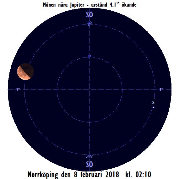 Månen nära Jupiter på morgonen den 8 februari 2018 kl. 02:10