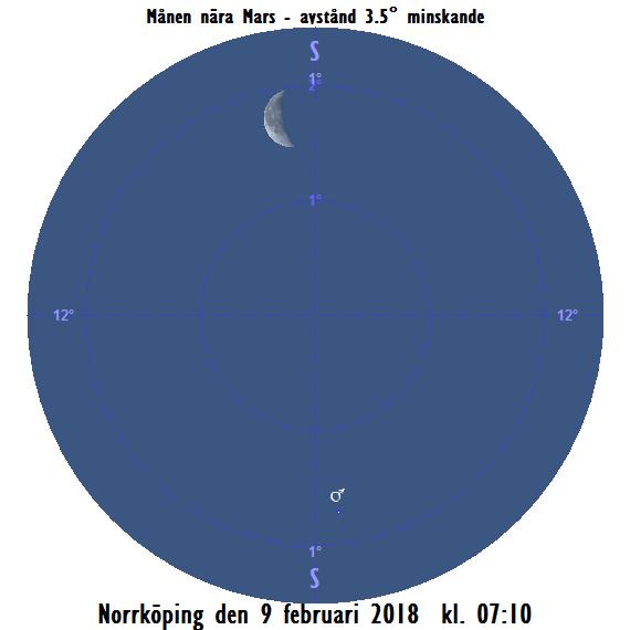 Månens tjocka skära nära Mars på morgonen den 9 februari 2018 kl. 07:10