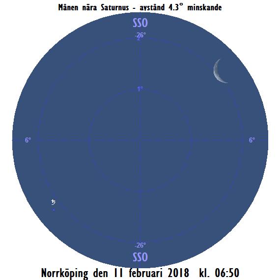 Månens skära nära Mars på morgonen den 11 februari 2018 kl. 06:50