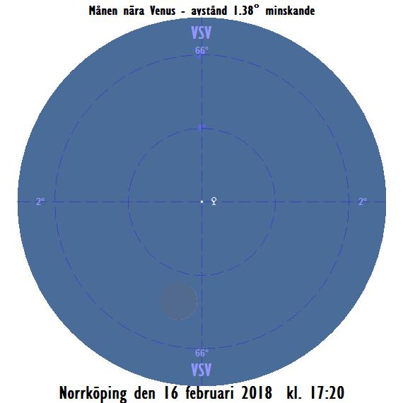 Månens skära nära Venus på kvällen den 16 februari 2018 kl. 17:20