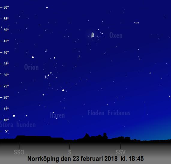 Månen ockulterar Aldebaran på tidiga kvällen den 23 februari 2018