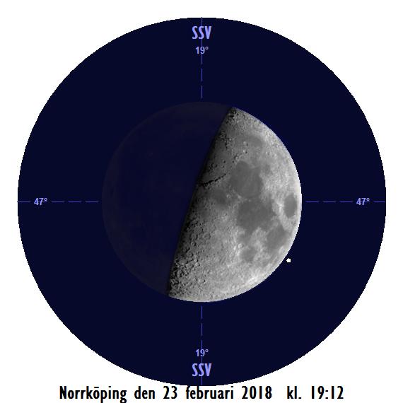 Månen och Aldebaran den 23 februari kl. 19:12 - strax efter att månen har slutat ockultera stjärnan