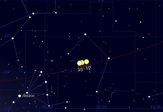 Jupiters bana framför stjärnhimlen i februari 2018