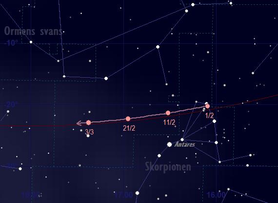 Mars bana framför stjärnhimlen i februari 2018