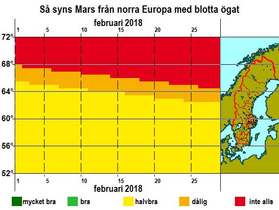 Så syns Mars från norra Europa med blotta ögat i februari 2018