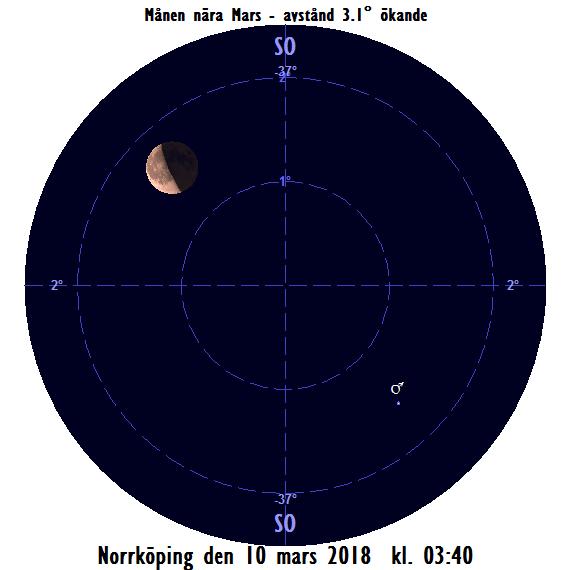 Månens tjocka skära nära Mars på morgonen den 10 mars 2018 kl. 03:40