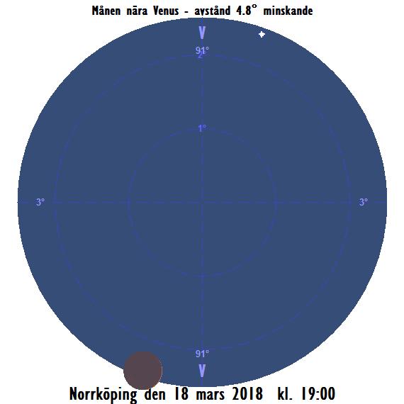 Månens skära nära Venus på kvällen den 18 mars 2018 kl. 19:00