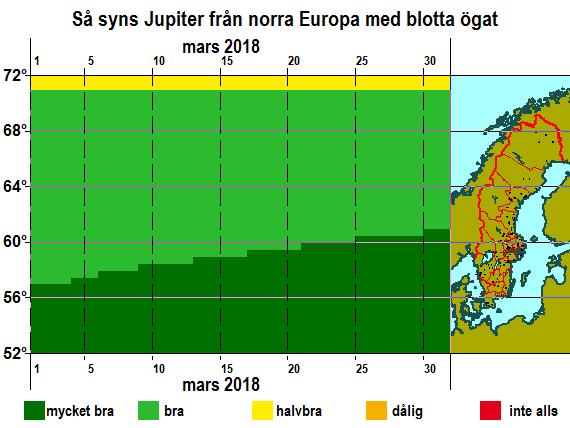 Så syns Jupiter från norra Europa med blotta ögat i mars 2018
