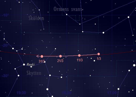 Mars bana framför stjärnhimlen i mars 2018