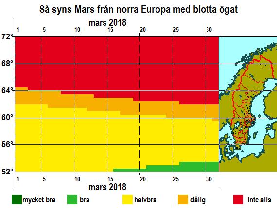 Så syns Mars från norra Europa med blotta ögat i mars 2018