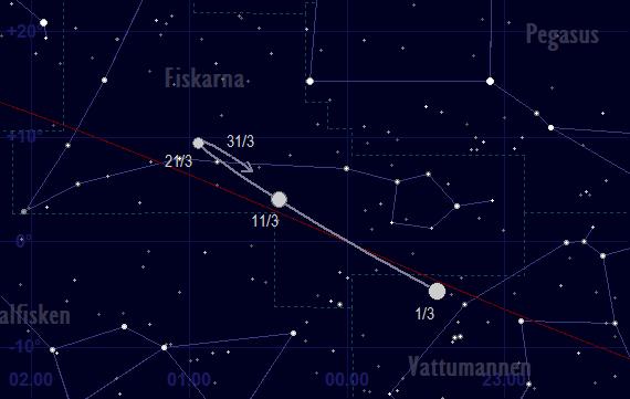 Merkurius bana framför stjärnhimlen i mars 2018