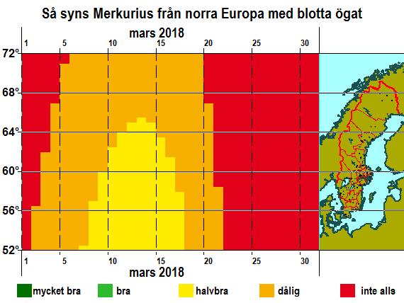 Så syns Merkurius från norra Europa med blotta ögat i mars 2018