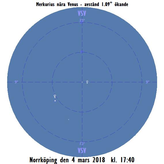 Merkurius nära Venus sedd från Norrköping på kvällen den 4 mars 2018 kl. 17:40