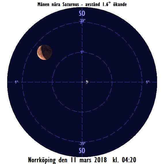 Månens tjocka skära nära Saturnus på morgonen den 11 mars 2018 kl. 04:20