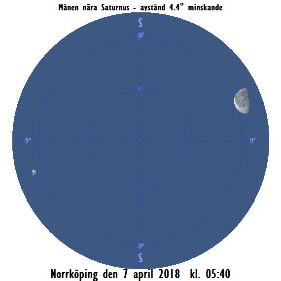 Månen nära Saturnus på morgonen den 7 april 2018 kl. 05:40