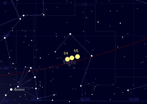 Jupiters bana framför stjärnhimlen i april 2018