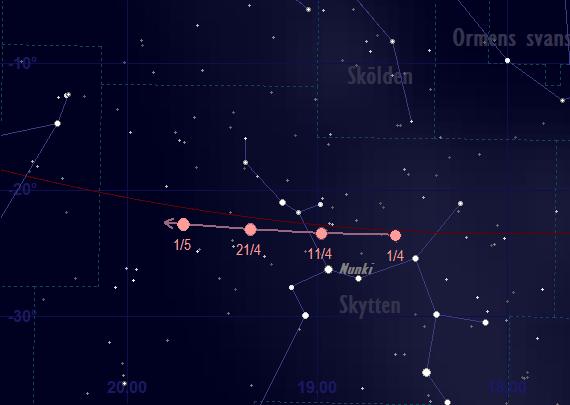 Mars bana framför stjärnhimlen i april 2018