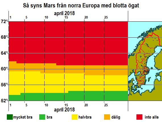 Så syns Mars från norra Europa med blotta ögat i april 2018